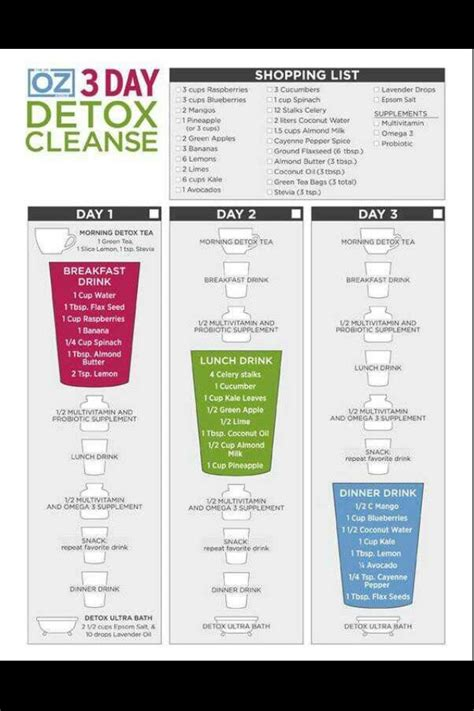 Dr Oz Detox Plan dr oz detox plan should i yes will i maybe