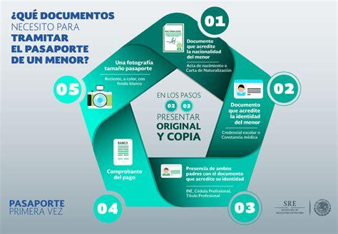 requisitos para el pasaporte mexicano 2016 requisitos para el pasaporte mexicano 2016 new style for