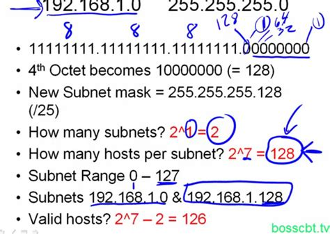 subnetting tutorial class c subnetting class c networks training course by boss cbt