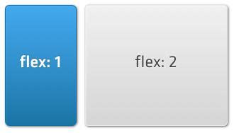 extjs hbox layout touch guides layouts