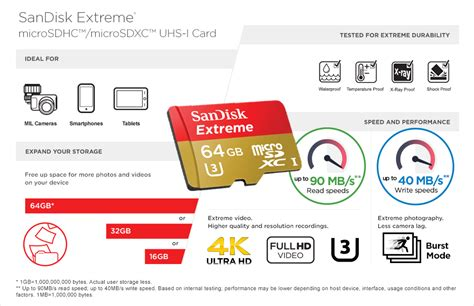 Memory Micro Sd Sandisk 32gb Speed 90mb S 600x Murah sandisk pro 32gb microsd 90mb s sdsqxvf 032g gn6aa