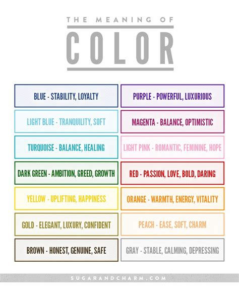 meaning of colors in the bible the meaning of color chart sugar and charm sweet