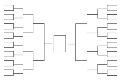 brackets templates list of synonyms and antonyms of the word bracket