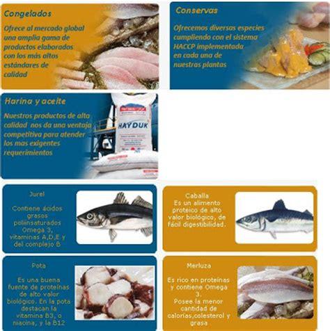 cadena productiva harina de pescado la pota cadena productiva y comercial
