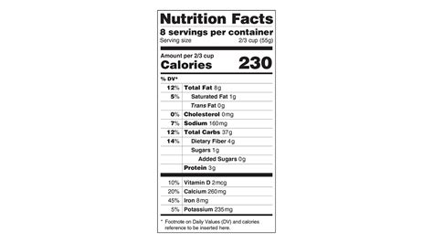Fda Proposes Calorie Counts On Menus by Fda Releases Proposed Changes To Nutrition Facts Label