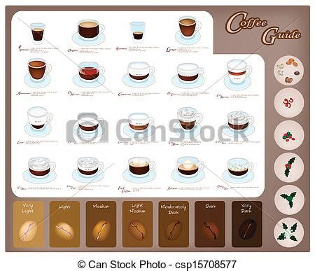 Vector Illustratie van Een, Set, koffie, type, koffie