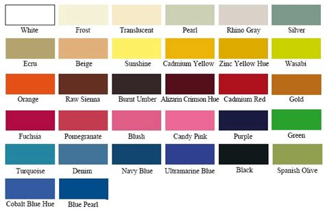 penta paint chart related keywords penta paint chart keywords