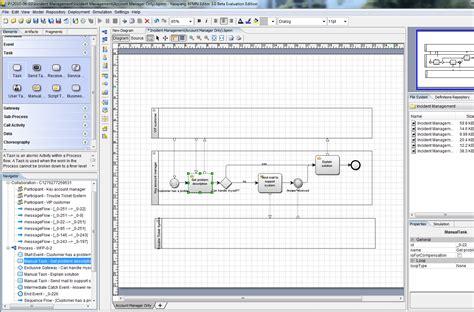 bpmn diagram open source yaoqiang bpmn editor an open source bpmn 2 0 modeler