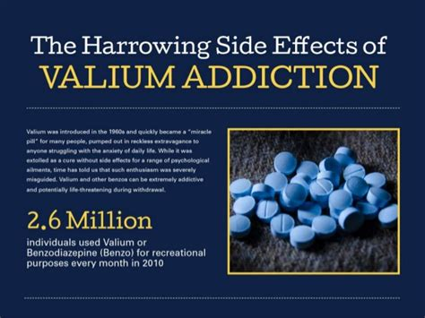 Home Detox From Valium by Harrowing Side Effects Of Valium Addiction