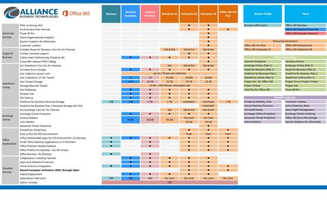 Office 365 Mail Pricing Office 365 Outlook Pricing 28 Images Office 365 Plans
