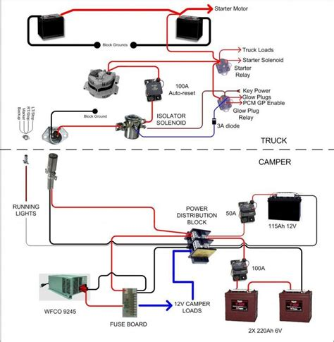 rv converter wiring diagram  camper plug battery images trailer wiring diagram