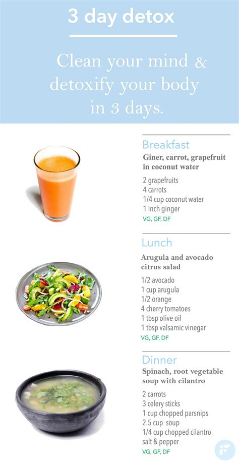 Easy Detox Meals by The 3 Day Detox Liver Plan Try This Liver Cleanse Diet