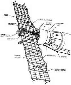 apollo rocket diagram pics about space