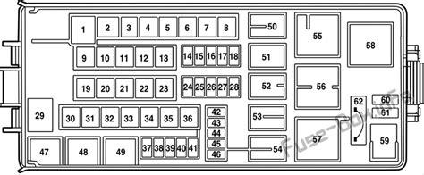 Fuse Box Diagram Gt Lincoln Aviator Un152 2003 2005