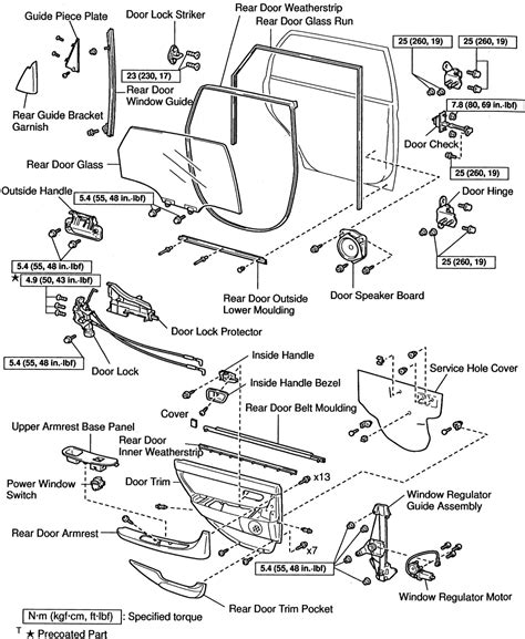 repair guides interior door panels autozonecom