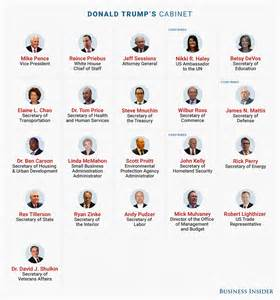 List Of Us Secretaries Here S Who Has Appointed To Senior Leadership