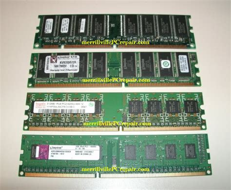 what are the different types of ram different types ram different types