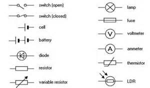 voltmeter circuit diagram voltmeter wiring diagram free