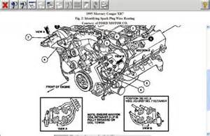 97 ford 4 6 engine diagram wiring diagram schematics