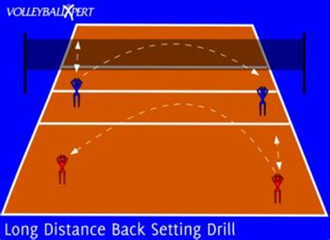 setter practice drills 17 best images about volleyball drills on pinterest