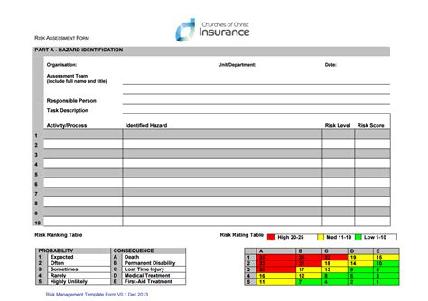 church risk management plan template forms churches of insurance