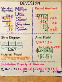 division anchor chart education pinterest division