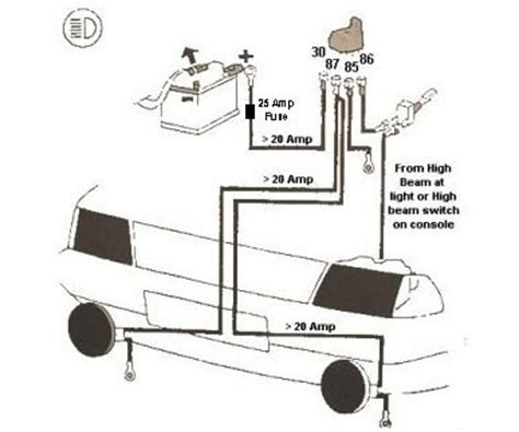 narva driving light wiring harness wiring diagram and