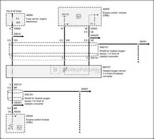electrical diagram bmw e39 circuit diagrams