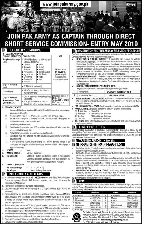 Join Pak Army 2019 As Captain Apply Online Written Test