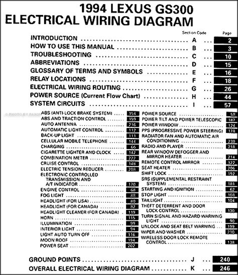 car engine repair manual 1994 lexus gs lane departure warning lexus gs300 electrical wiring diagram exle electrical wiring diagram
