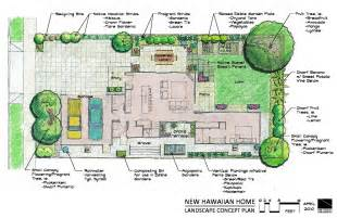 Moreover landscape design house plan on hawaii home designs and plans