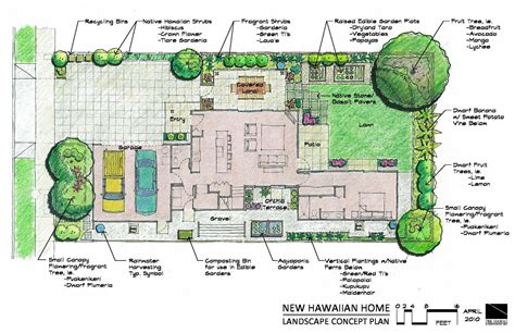 House Plans With Landscaping | home landscape design plans landscape architecture plans