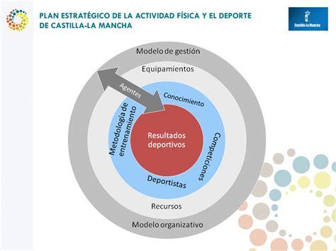 modelo de un plan de marketing estrategico modelo de un plan de marketing estrategico