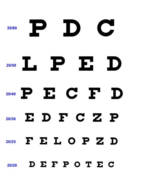 printable eye chart numbers 20 foot snellen eye chart printable