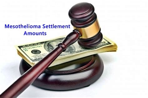 Mesothelioma Settlement Fund 1 by Scienceinhand We Make Science Easy Learn And Teach Science