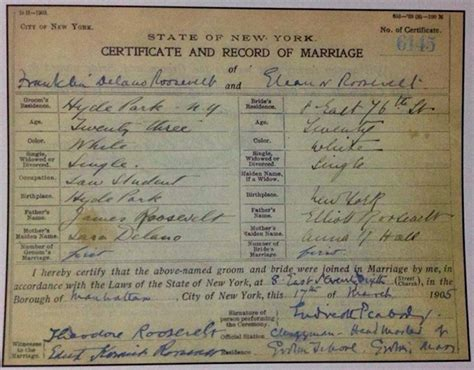 Nyc Municipal Archives Marriage Records Why The Roosevelts Got Hitched In Nyc On St S Day