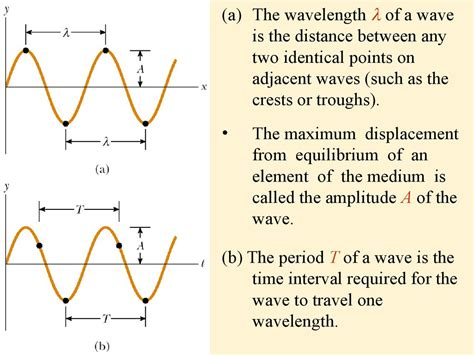 transverse waves longitudinal waves energy  radiation