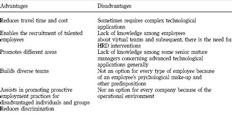 Ejemplo De Curriculum Vitae Trabajo Social ejemplo curriculum vitae trabajador social livecareer