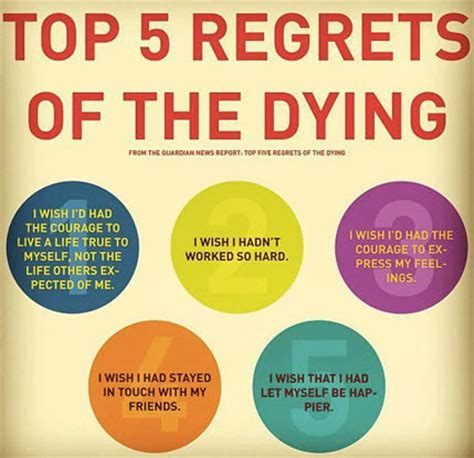 how do you when your is dying 5 most common regrets the dying