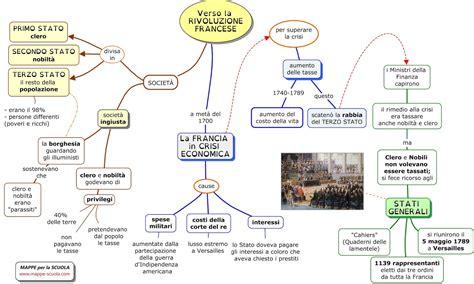 illuminismo e rivoluzione francese la rivoluzione francese dituttounpo