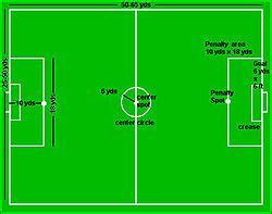 five a side football wikipedia five a side football wikipedia
