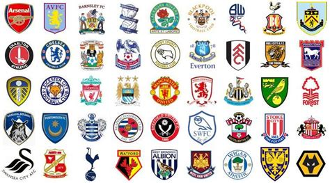 epl quiz questions image gallery epl teams 2015