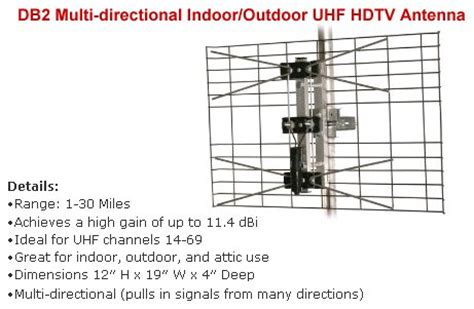 hdtv antennas and reviews