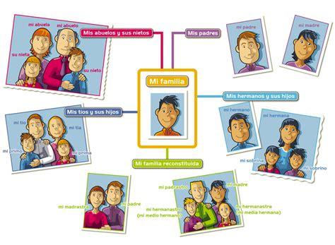 juegos sencillos educacion especial quot leer es un juego quot juego que ayuda con la lectura y comprensi 243 n recursos did 225 cticos para imprimir ver leer quot mi familia quot l 225 mina de ciencias sociales de primaria