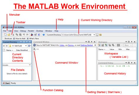 layout editor in matlab real computer science begins where we almost stop reading