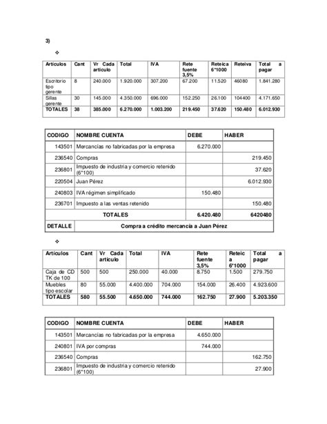 cuenta 238030 fondos de cesantas yo pensiones contabilizacion nomina balance inicial y estado de