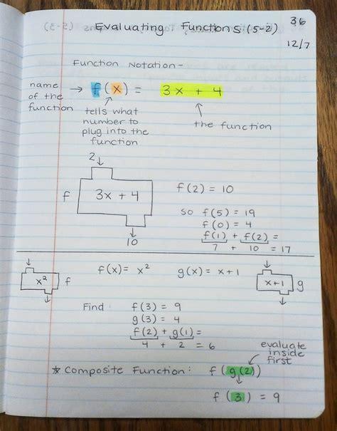algebra 1 function notation worksheet answer key