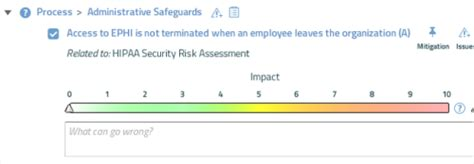 Hipaa Security Risk Assessment Compliance Checklist Hipaa Privacy Risk Assessment Template