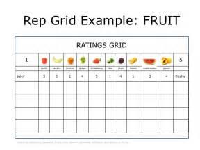 repertory grid a missing ux technique