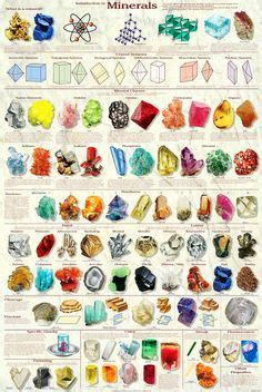 1000 images about rock and mineral identification on